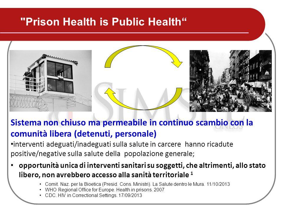 Prison Health is Public Health