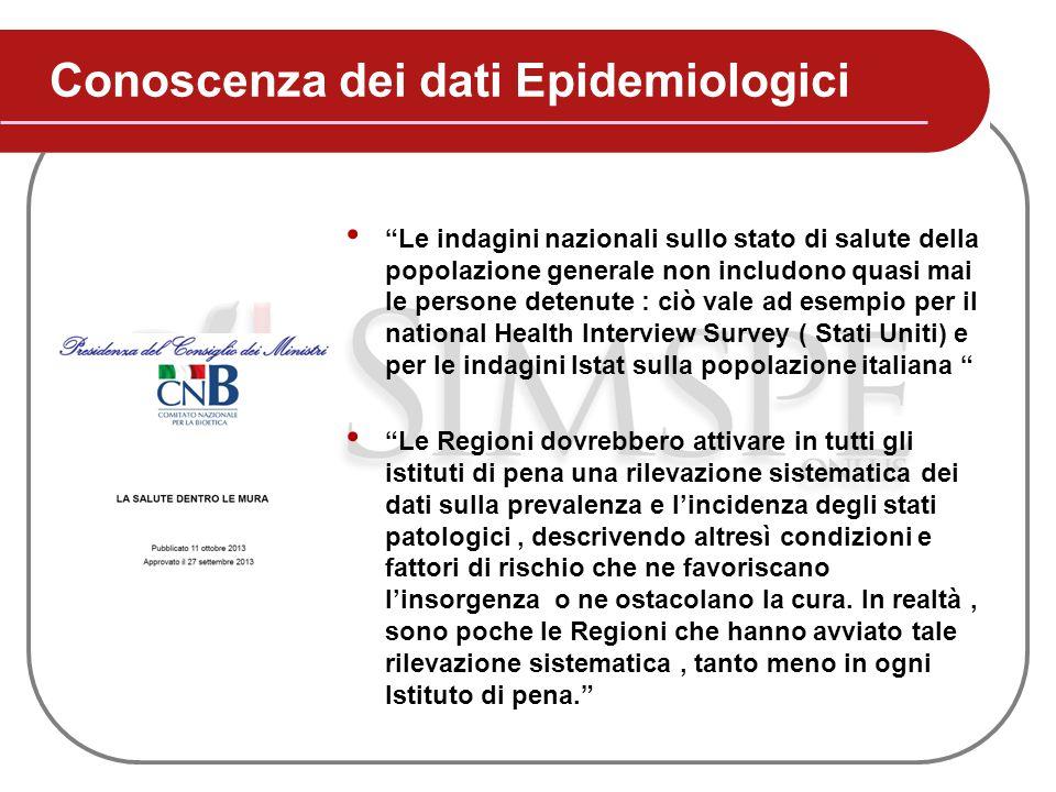 Conoscenza dei dati Epidemiologici