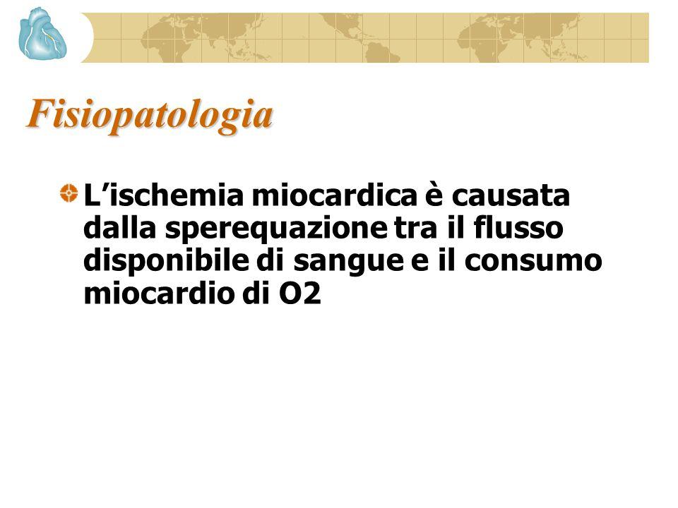 Fisiopatologia L'ischemia miocardica è causata dalla sperequazione tra il flusso disponibile di sangue e il consumo miocardio di O2.