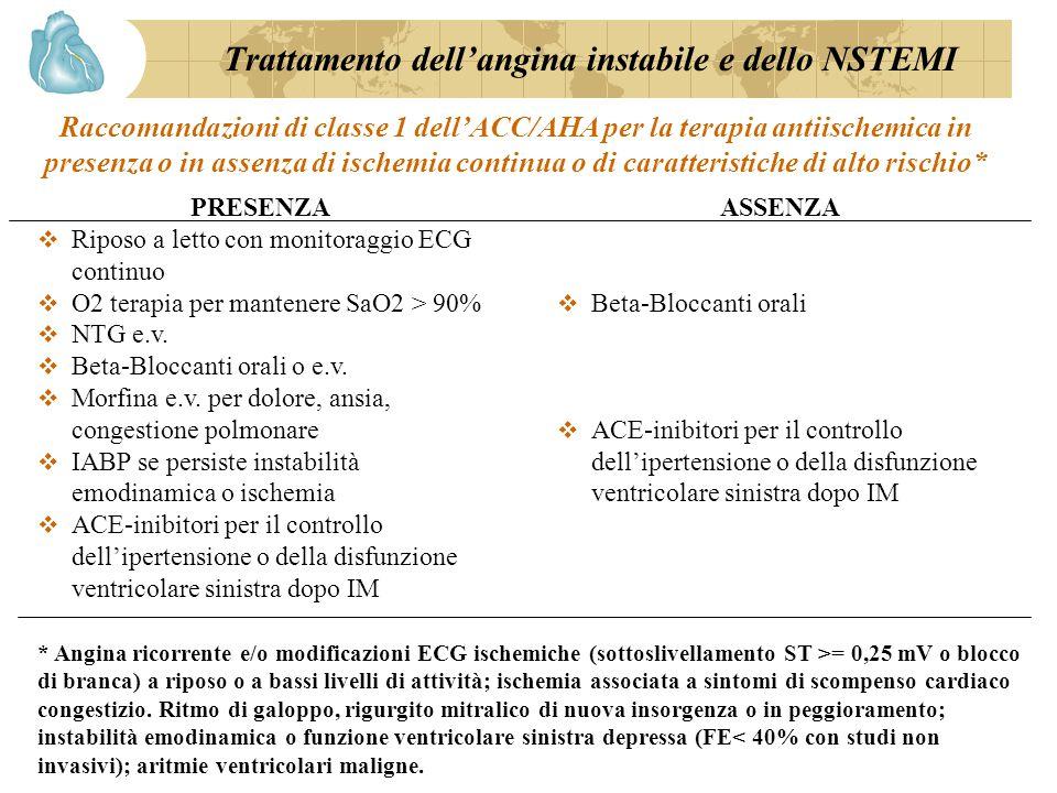 Trattamento dell'angina instabile e dello NSTEMI