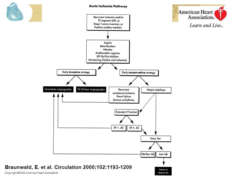 Braunwald, E. et al. Circulation 2000;102:1193-1209