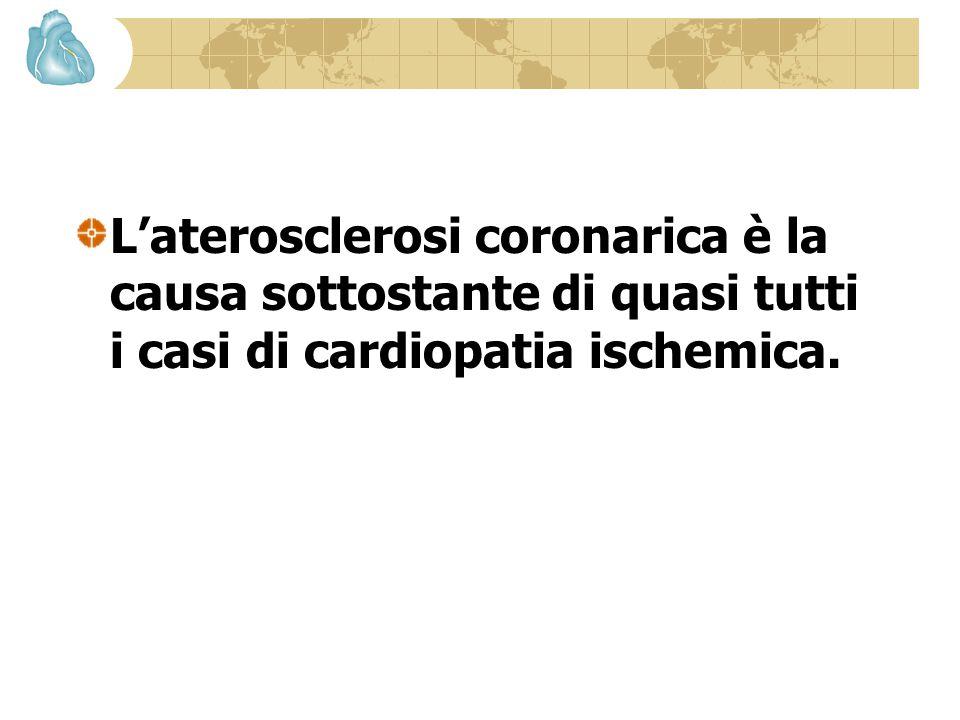 L'aterosclerosi coronarica è la causa sottostante di quasi tutti i casi di cardiopatia ischemica.