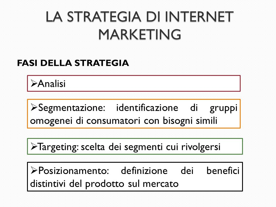 LA STRATEGIA DI INTERNET MARKETING