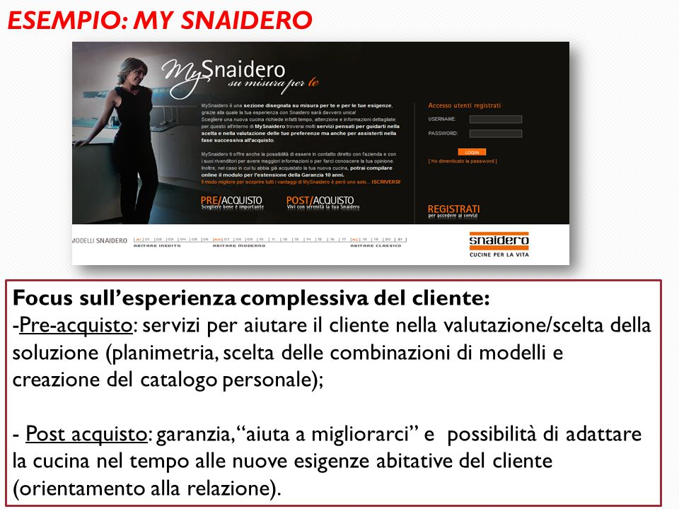 ESEMPIO: MY SNAIDERO Focus sull'esperienza complessiva del cliente: