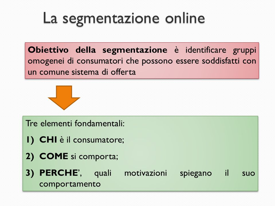 La segmentazione online