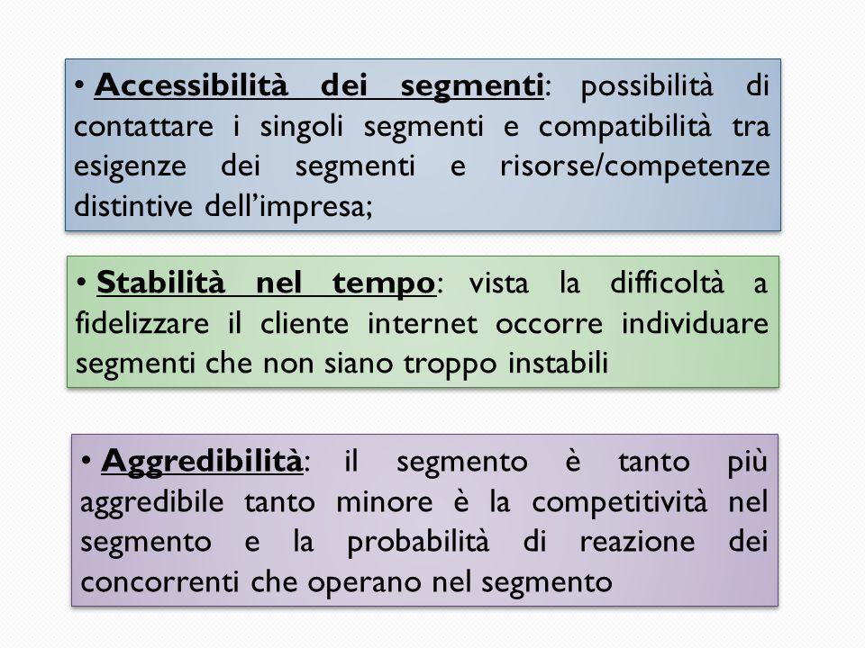 Accessibilità dei segmenti: possibilità di contattare i singoli segmenti e compatibilità tra esigenze dei segmenti e risorse/competenze distintive dell'impresa;