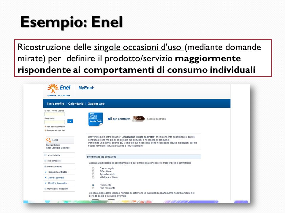 Esempio: Enel