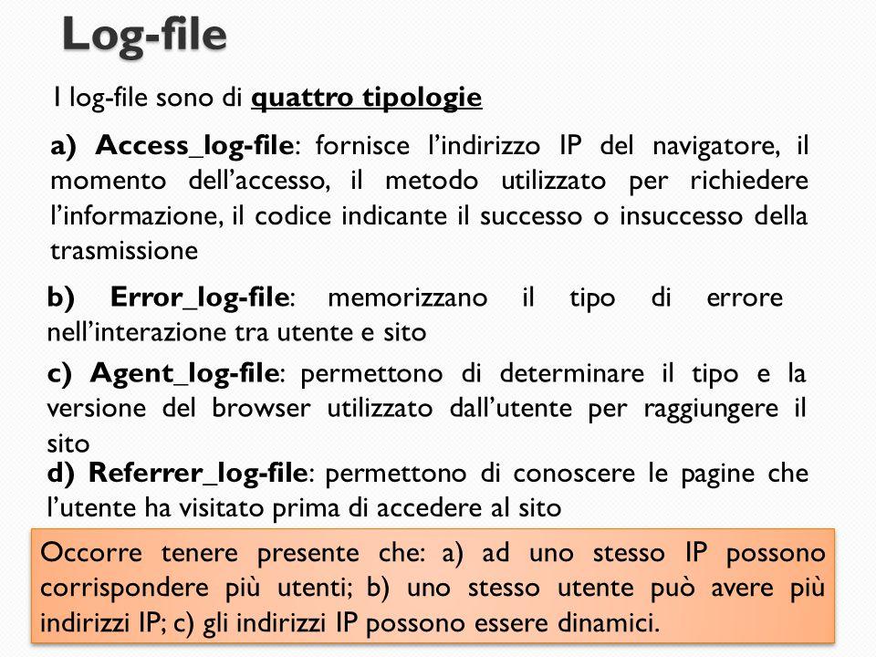 Log-file I log-file sono di quattro tipologie