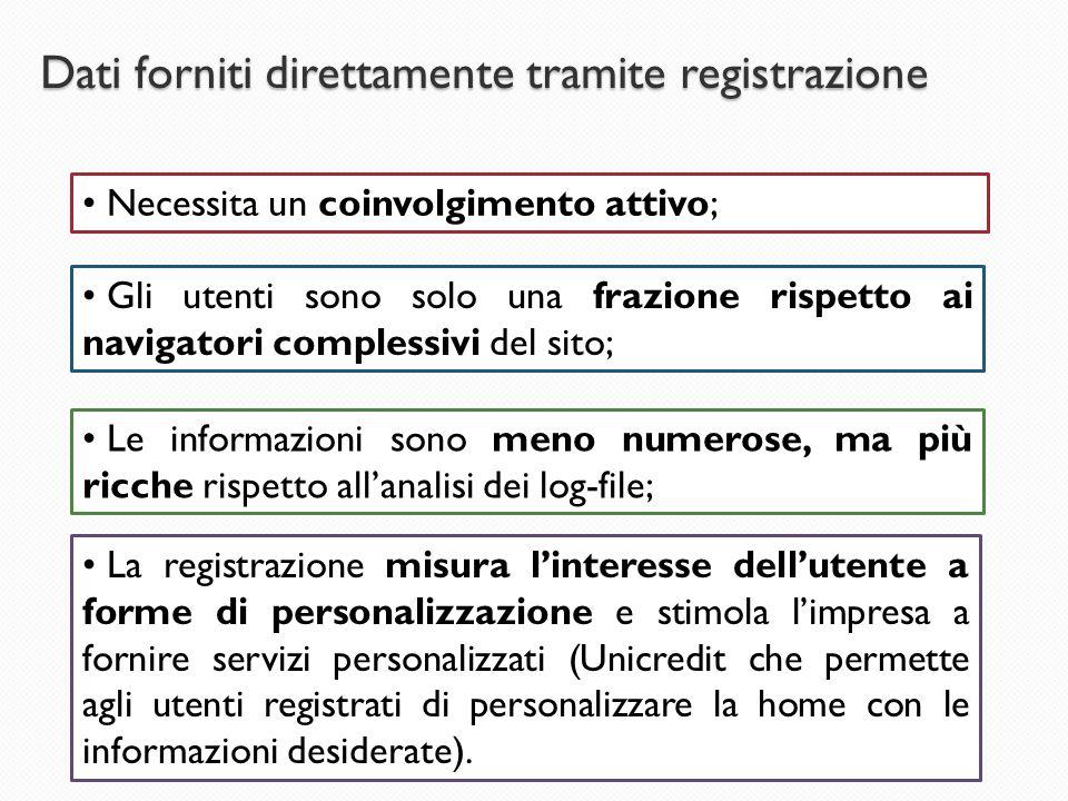 Dati forniti direttamente tramite registrazione