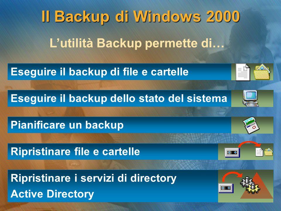 L'utilità Backup permette di…