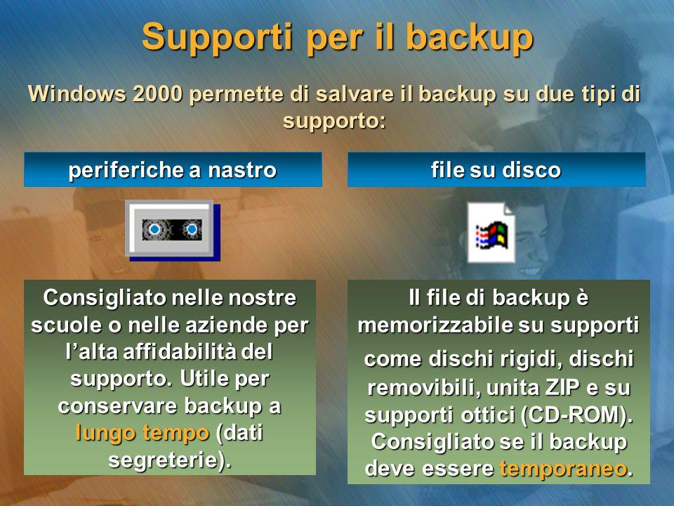 Windows 2000 permette di salvare il backup su due tipi di supporto: