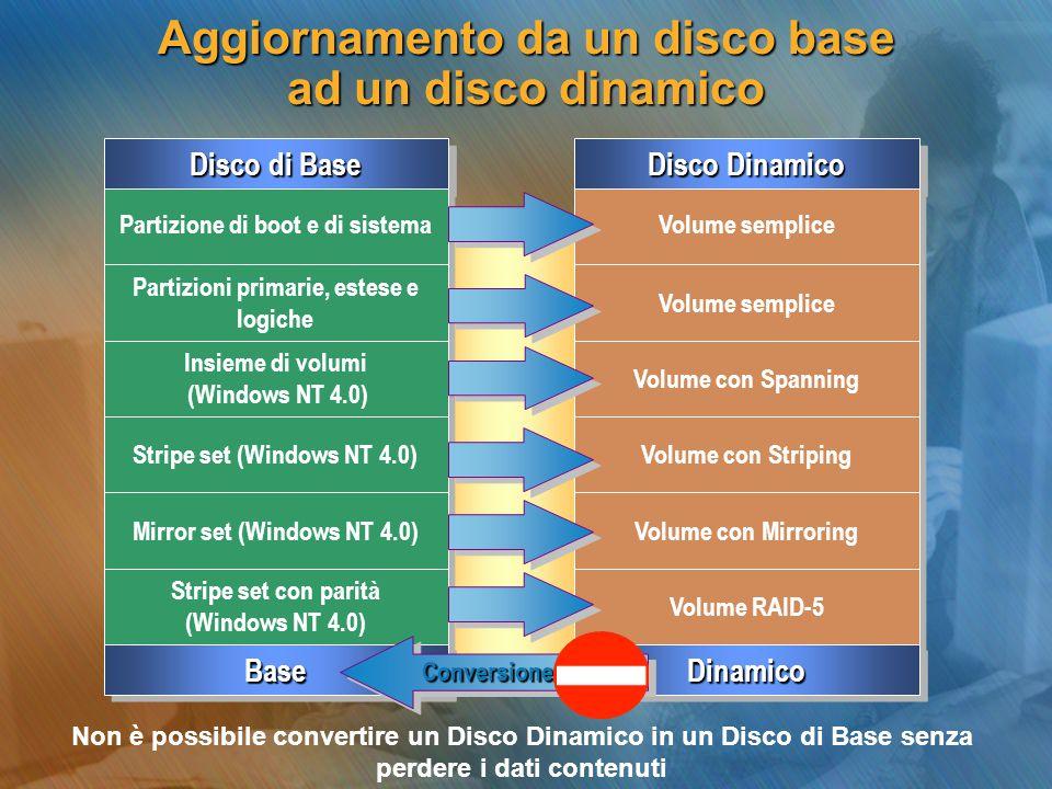 Aggiornamento da un disco base ad un disco dinamico