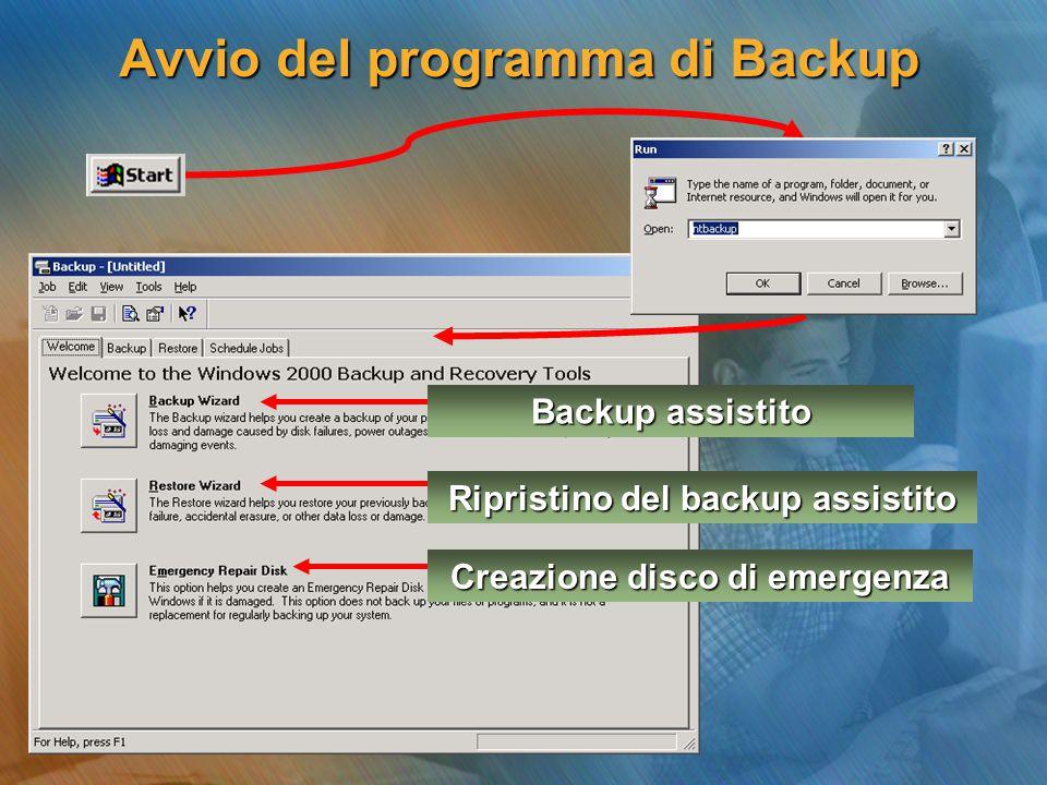 Avvio del programma di Backup