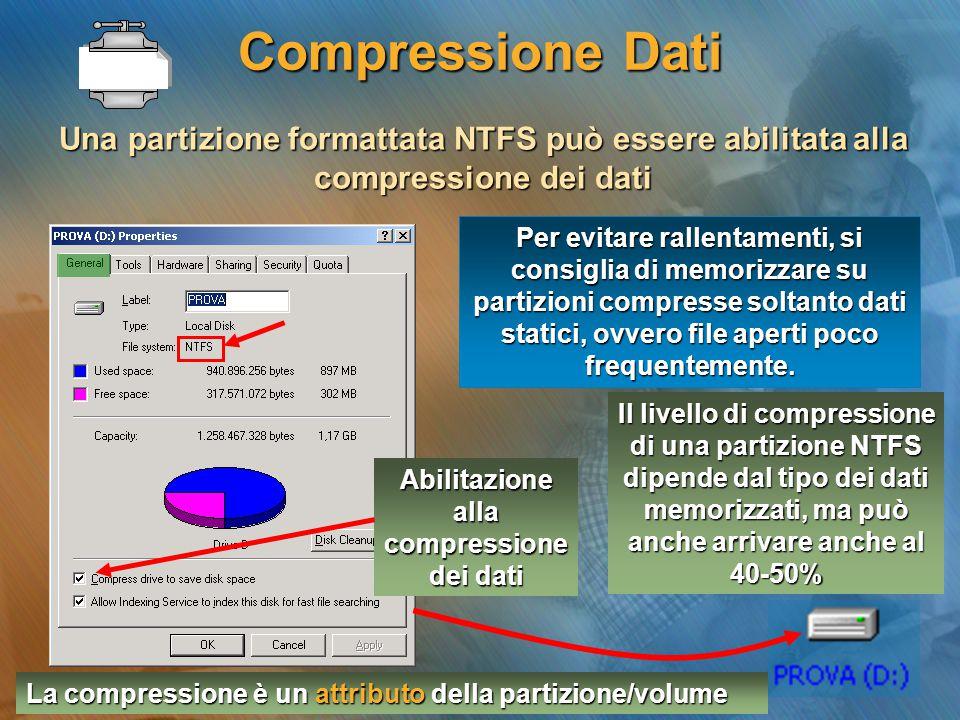 Abilitazione alla compressione dei dati