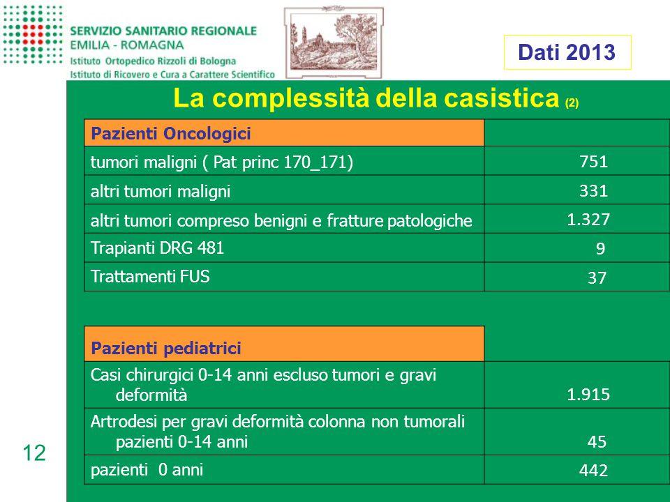 La complessità della casistica (2)