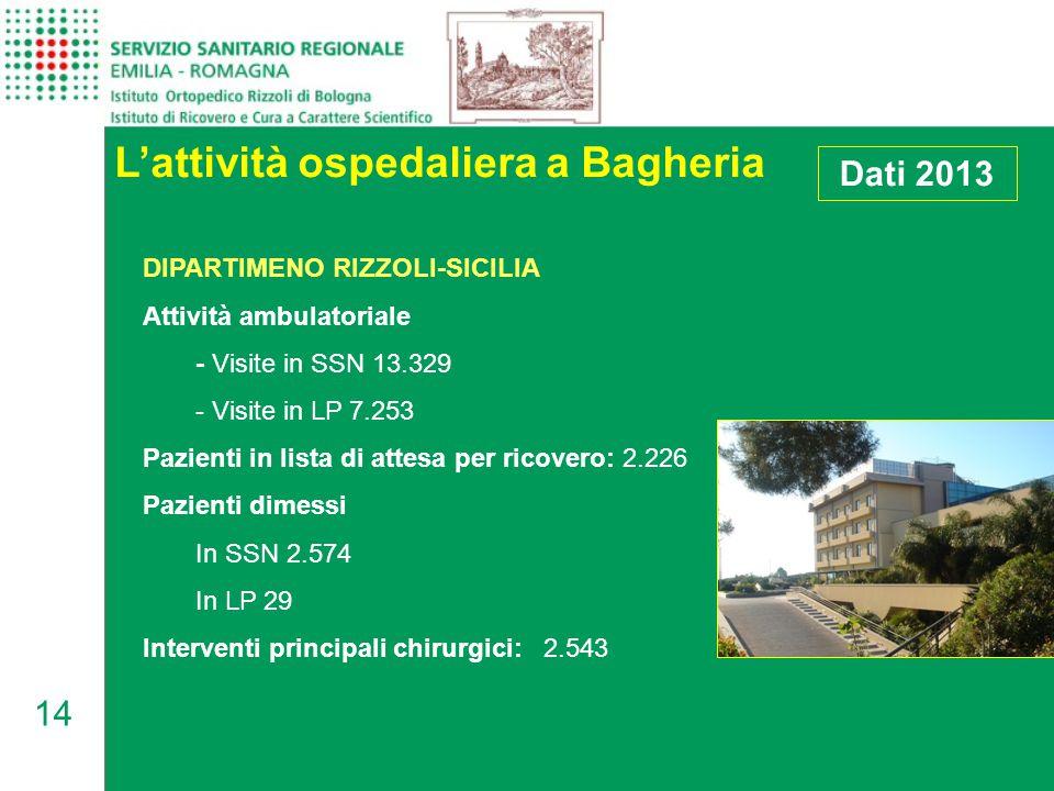 L'attività ospedaliera a Bagheria