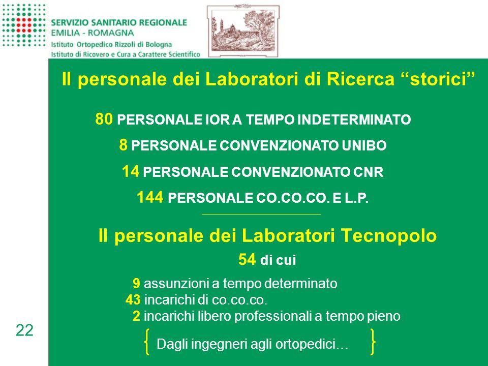 Il personale dei Laboratori Tecnopolo
