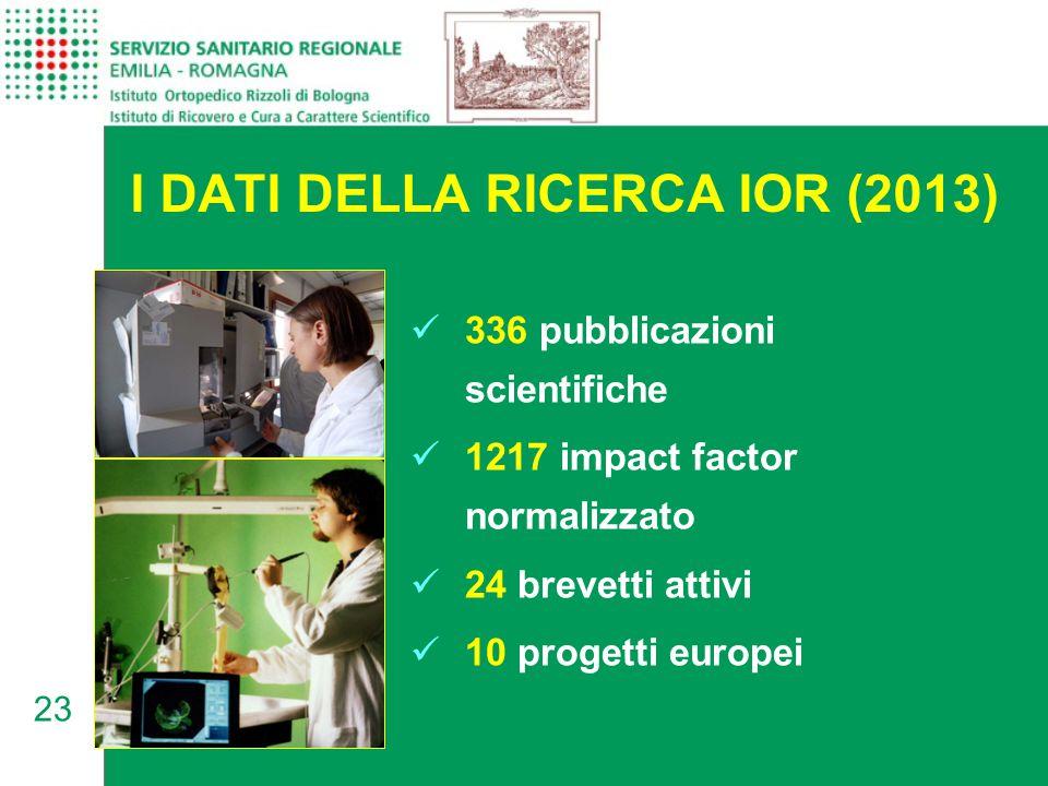 I DATI DELLA RICERCA IOR (2013)