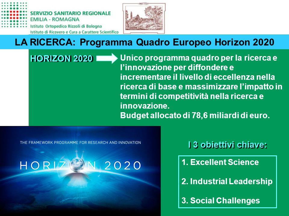 LA RICERCA: Programma Quadro Europeo Horizon 2020