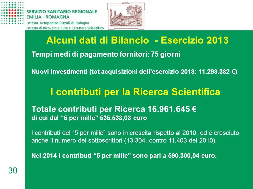 Alcuni dati di Bilancio - Esercizio 2013