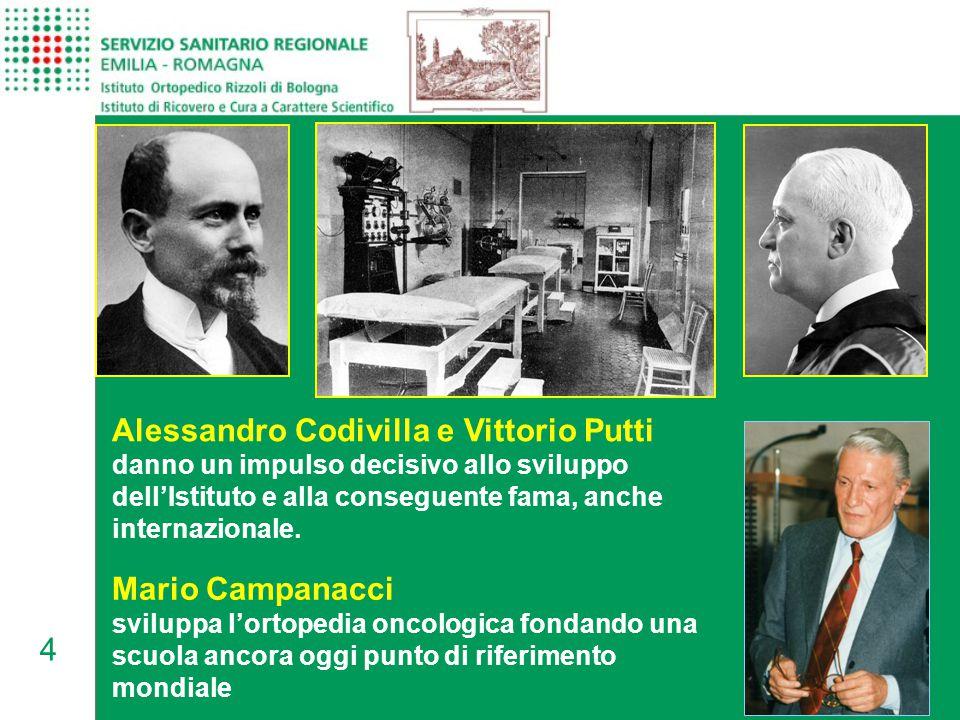 Alessandro Codivilla e Vittorio Putti