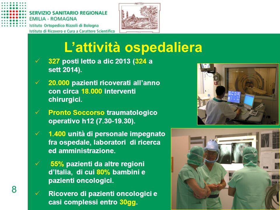 L'attività ospedaliera