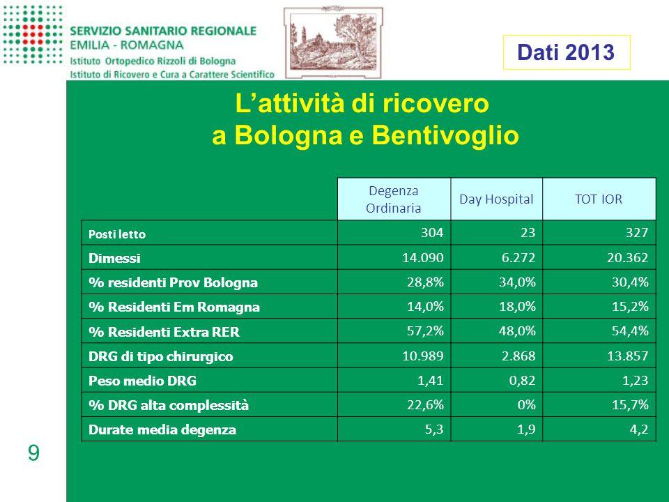 L'attività di ricovero a Bologna e Bentivoglio