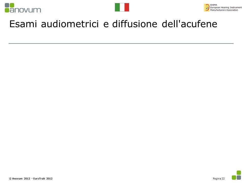 Esami audiometrici e diffusione dell acufene