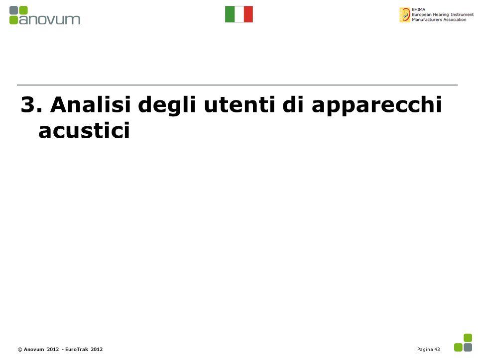 3. Analisi degli utenti di apparecchi acustici