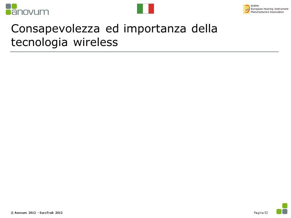Consapevolezza ed importanza della tecnologia wireless