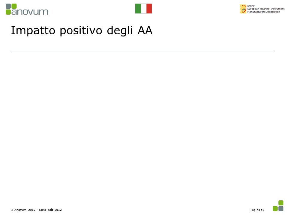 Impatto positivo degli AA