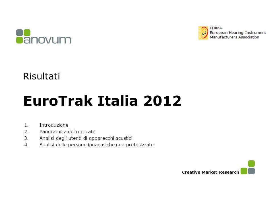 EuroTrak Italia 2012 Introduzione Panoramica del mercato