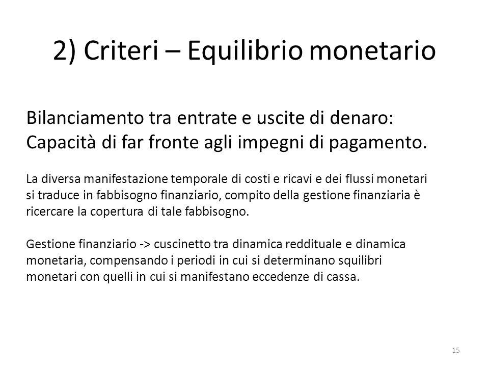 2) Criteri – Equilibrio monetario