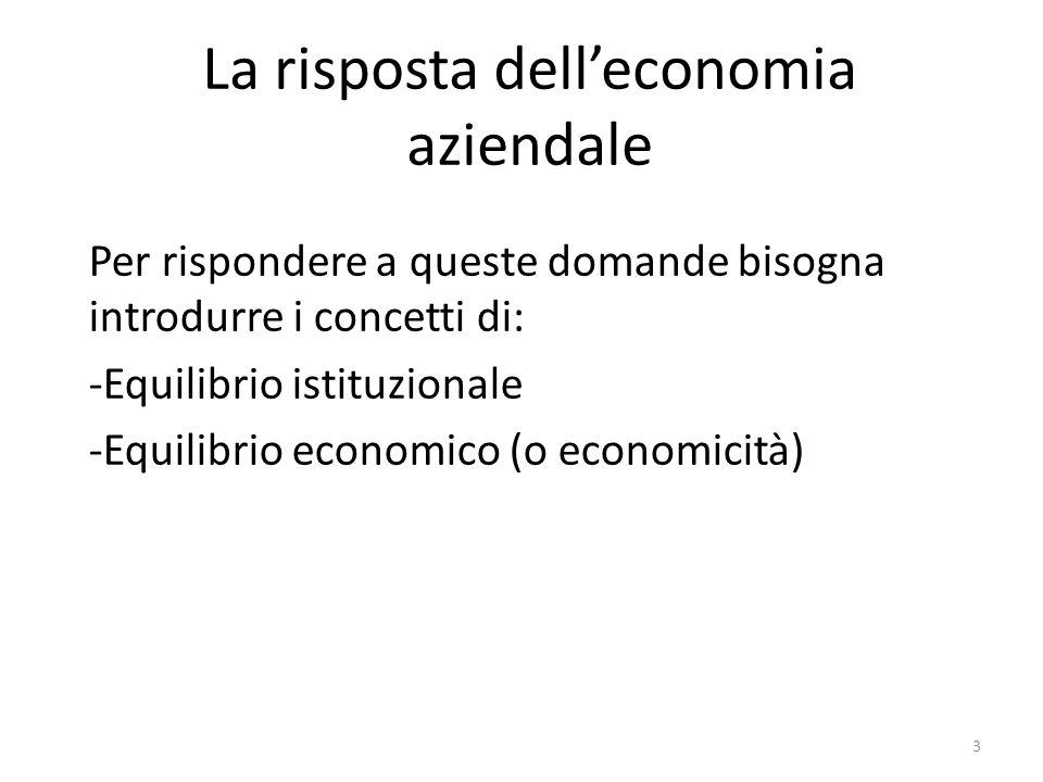 La risposta dell'economia aziendale