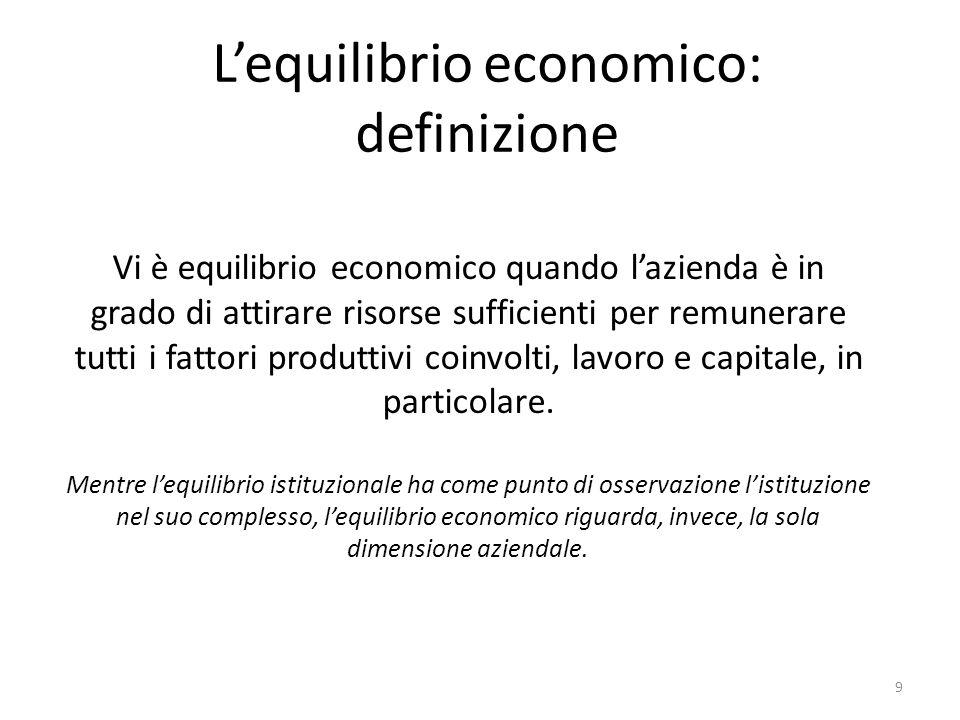 L'equilibrio economico: definizione