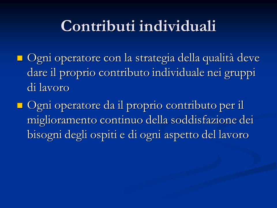 Contributi individuali