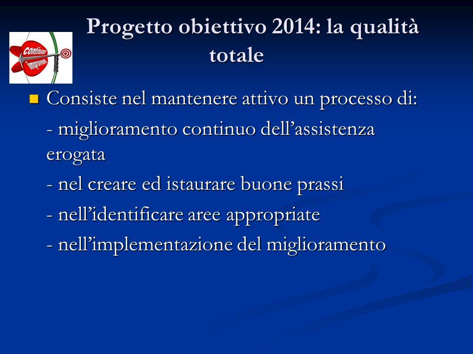 Progetto obiettivo 2014: la qualità totale