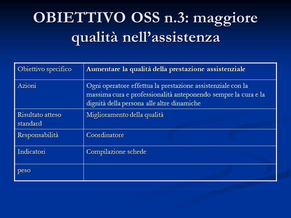 OBIETTIVO OSS n.3: maggiore qualità nell'assistenza