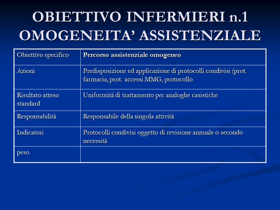 OBIETTIVO INFERMIERI n.1 OMOGENEITA' ASSISTENZIALE