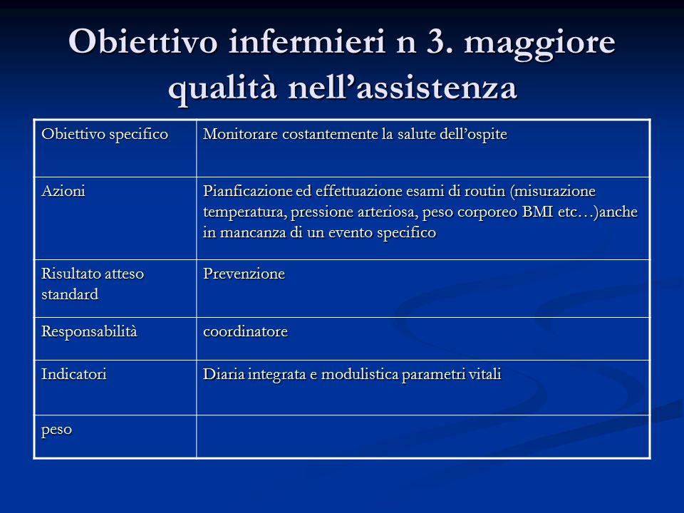 Obiettivo infermieri n 3. maggiore qualità nell'assistenza