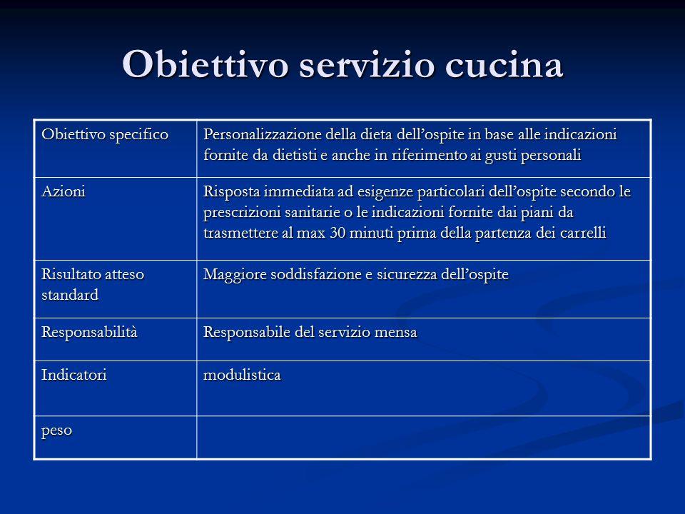 Obiettivo servizio cucina