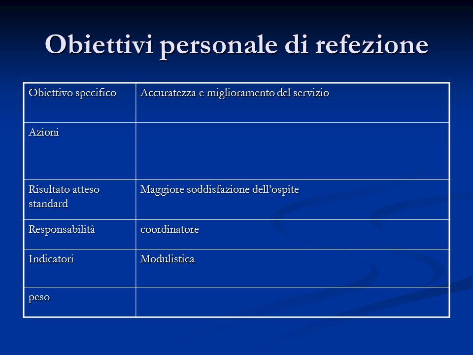 Obiettivi personale di refezione