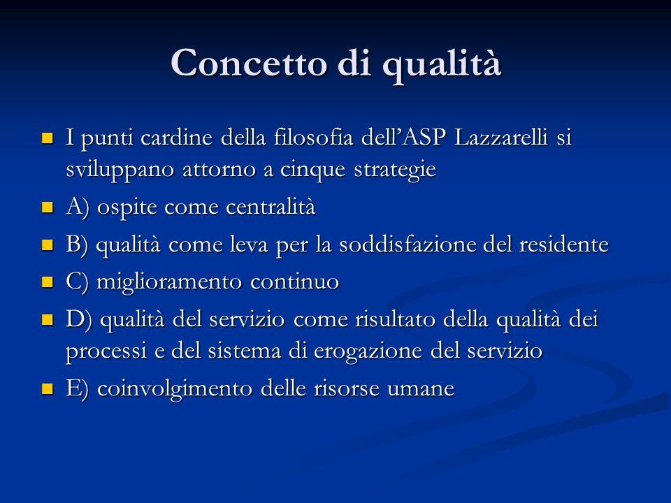 Concetto di qualità I punti cardine della filosofia dell'ASP Lazzarelli si sviluppano attorno a cinque strategie.