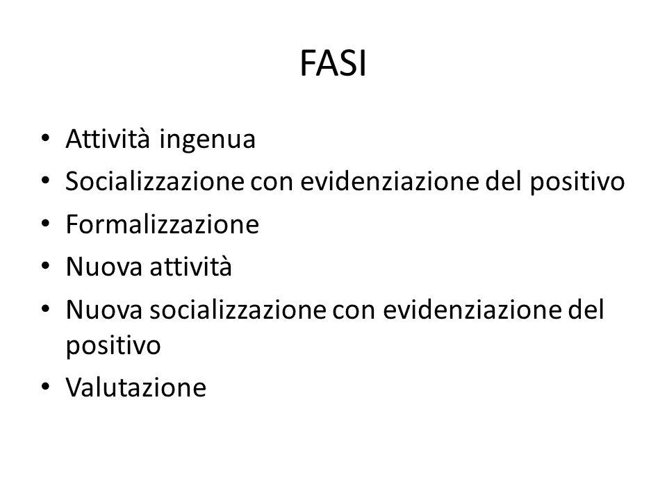 FASI Attività ingenua Socializzazione con evidenziazione del positivo