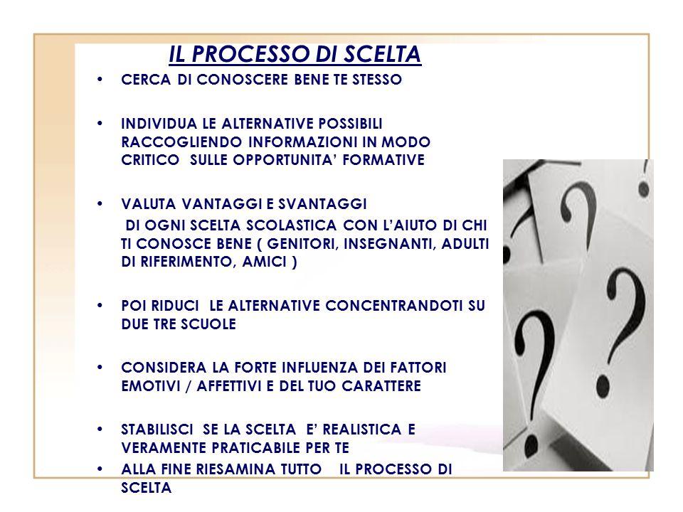 IL PROCESSO DI SCELTA CERCA DI CONOSCERE BENE TE STESSO