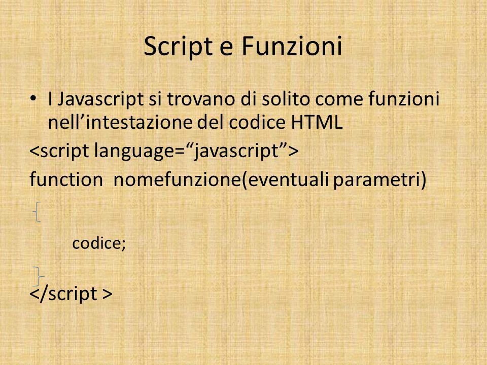 Script e FunzioniI Javascript si trovano di solito come funzioni nell'intestazione del codice HTML.
