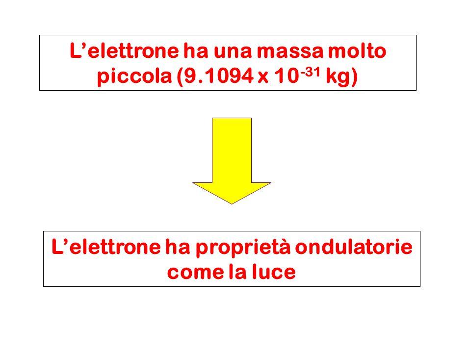 L'elettrone ha una massa molto piccola (9.1094 x 10-31 kg)
