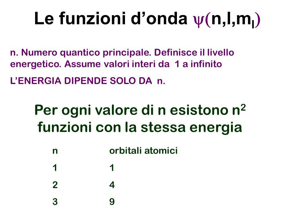 Le funzioni d'onda y(n,l,ml)