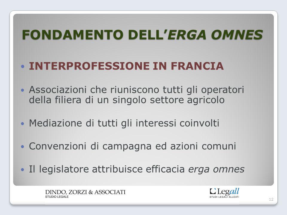 FONDAMENTO DELL'ERGA OMNES
