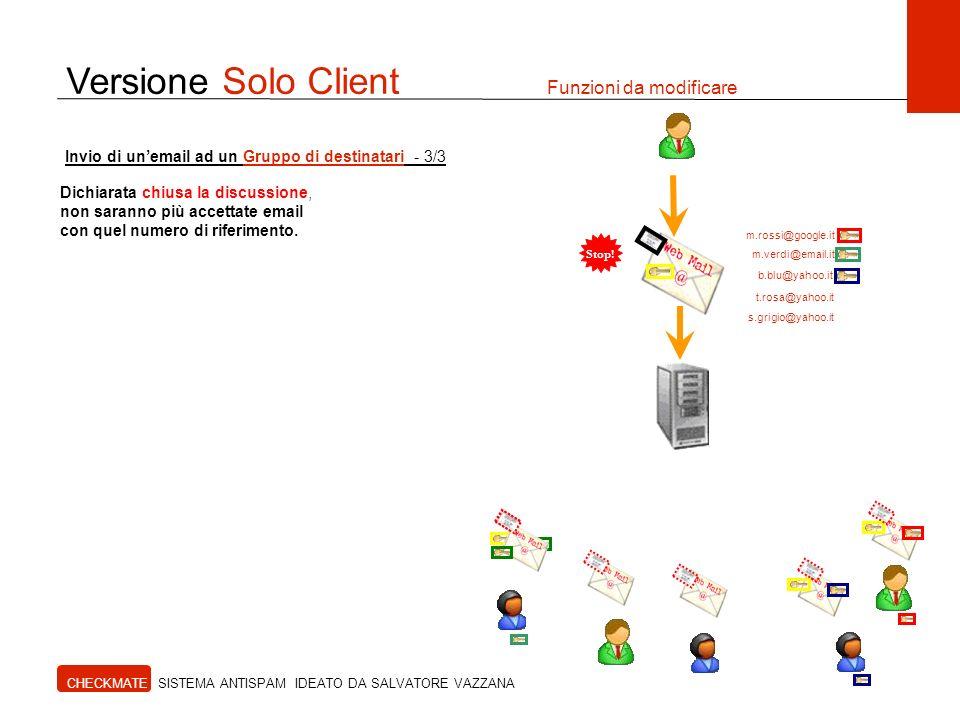 Versione Solo Client Funzioni da modificare